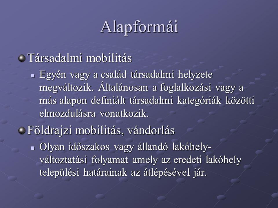 Társadalmi mobilitás típusai VISZONYÍTÁSI HORIZONT Intragenerációs, nemzedéken belüli, karrier mobilitás Azonos évjáratokon (kohorszokon belüli) mobilitási pályák.