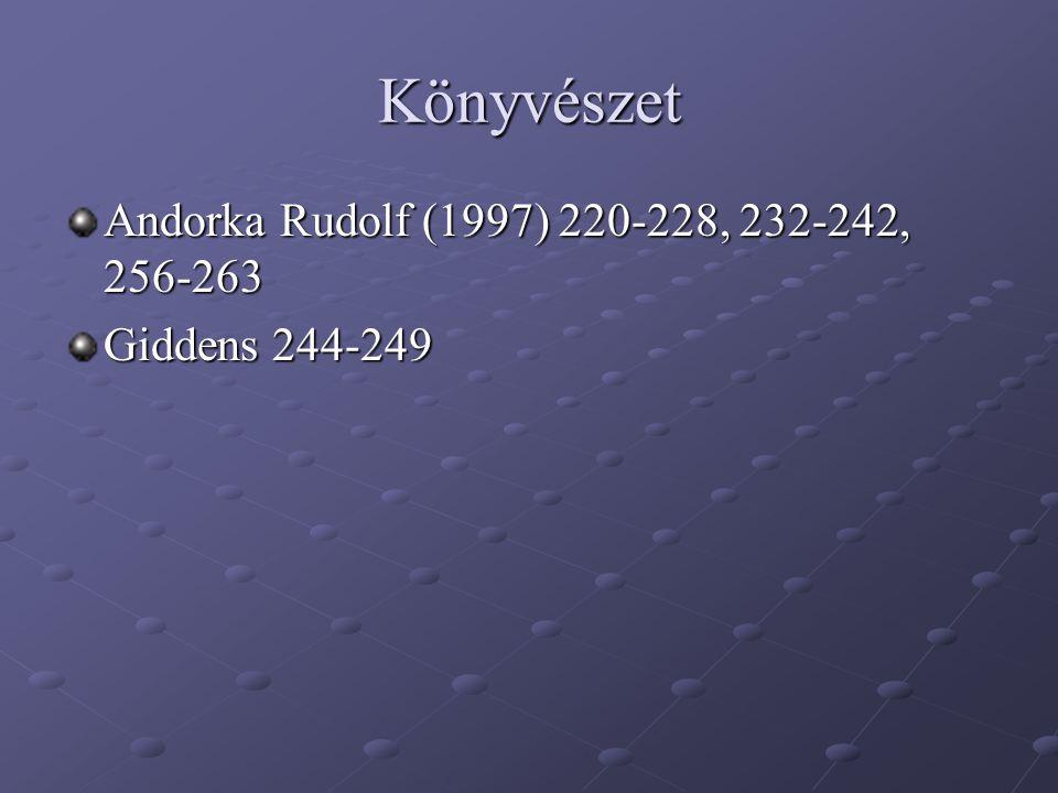 Könyvészet Andorka Rudolf (1997) 220-228, 232-242, 256-263 Giddens 244-249