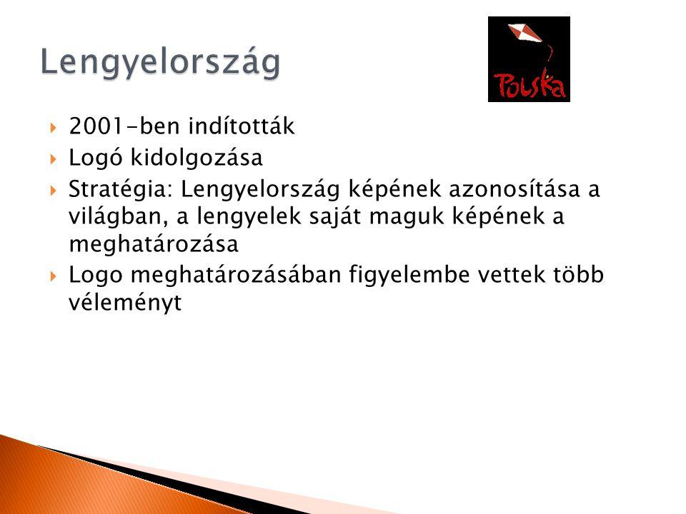  2001-ben indították  Logó kidolgozása  Stratégia: Lengyelország képének azonosítása a világban, a lengyelek saját maguk képének a meghatározása  Logo meghatározásában figyelembe vettek több véleményt