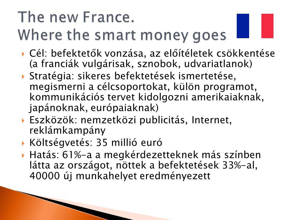  Cél: befektetők vonzása, az előítéletek csökkentése (a franciák vulgárisak, sznobok, udvariatlanok)  Stratégia: sikeres befektetések ismertetése, megismerni a célcsoportokat, külön programot, kommunikációs tervet kidolgozni amerikaiaknak, japánoknak, európaiaknak)  Eszközök: nemzetközi publicitás, Internet, reklámkampány  Költségvetés: 35 millió euró  Hatás: 61%-a a megkérdezetteknek más színben látta az országot, nöttek a befektetések 33%-al, 40000 új munkahelyet eredményezett