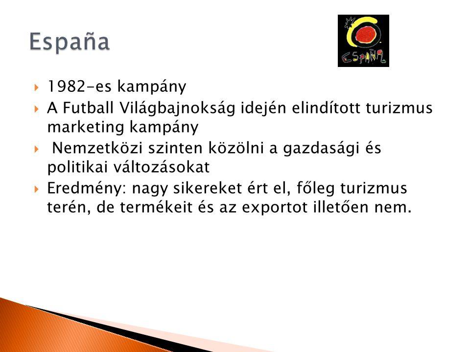  1982-es kampány  A Futball Világbajnokság idején elindított turizmus marketing kampány  Nemzetközi szinten közölni a gazdasági és politikai változásokat  Eredmény: nagy sikereket ért el, főleg turizmus terén, de termékeit és az exportot illetően nem.