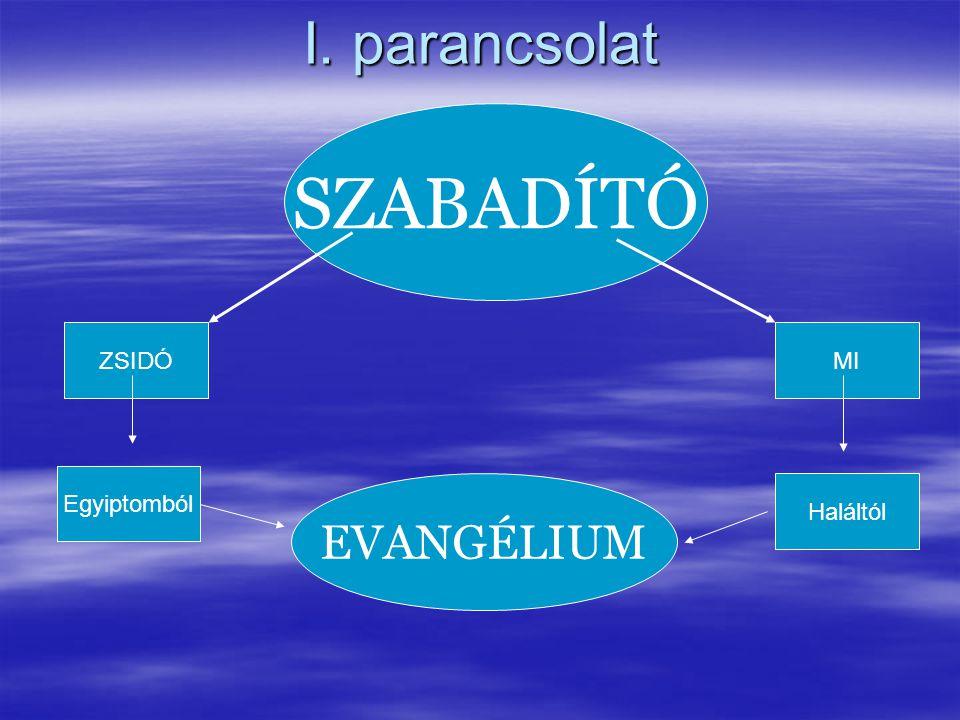 I. parancsolat SZABADÍTÓ ZSIDÓMI Egyiptomból Haláltól EVANGÉLIUM