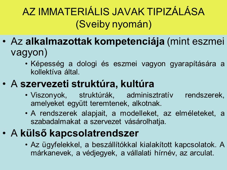 A tudás jelentése A tudás képesség a cselekvésre A tudás egyszerre nyilvános (társadalmilag keletkező) és személyes (a szubjektumok által hordozott).