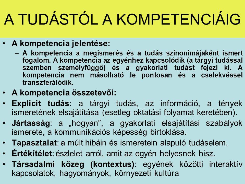 A TUDÁSTÓL A KOMPETENCIÁIG A kompetencia jelentése: –A kompetencia a megismerés és a tudás szinonimájaként ismert fogalom. A kompetencia az egyénhez k