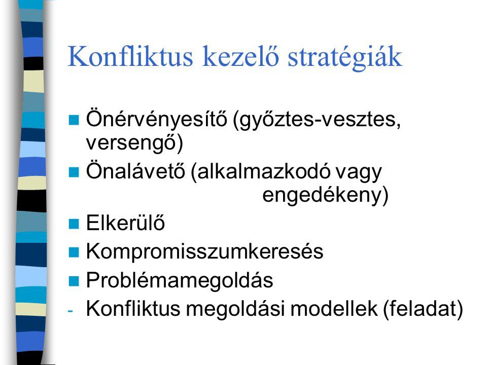 Konfliktusmegoldási modellek A pedagógus, mint a folyamat felelős irányítója - Georg.