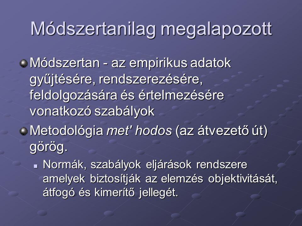 Módszertanilag megalapozott Módszertan - az empirikus adatok gyűjtésére, rendszerezésére, feldolgozására és értelmezésére vonatkozó szabályok Metodológia met hodos (az átvezető út) görög.