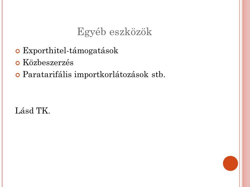 Egyéb eszközök Exporthitel-támogatások Közbeszerzés Paratarifális importkorlátozások stb. Lásd TK.