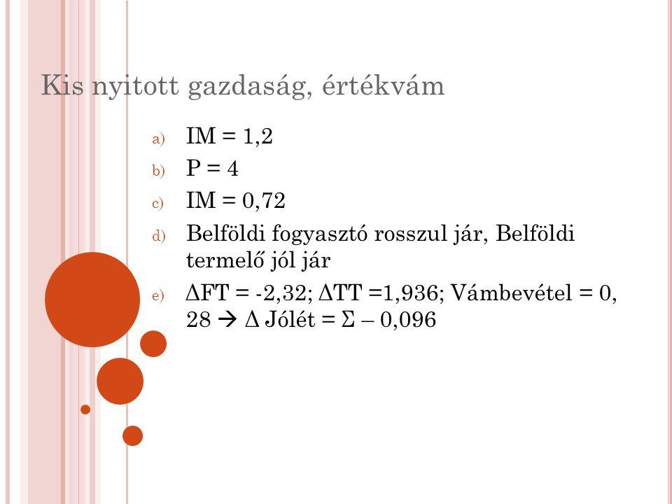 Kis nyitott gazdaság, értékvám a) IM = 1,2 b) P = 4 c) IM = 0,72 d) Belföldi fogyasztó rosszul jár, Belföldi termelő jól jár e) ΔFT = -2,32; ΔTT =1,93