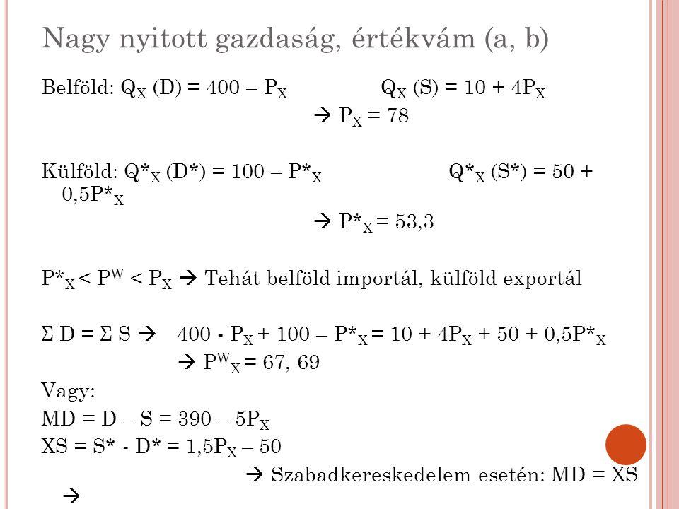 Nagy nyitott gazdaság, értékvám (a, b) Belföld: Q X (D) = 400 – P X Q X (S) = 10 + 4P X  P X = 78 Külföld: Q* X (D*) = 100 – P* X Q* X (S*) = 50 + 0,