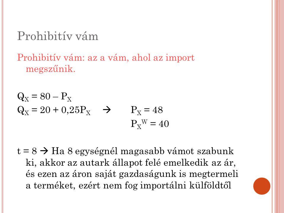 Prohibitív vám Prohibitív vám: az a vám, ahol az import megszűnik. Q X = 80 – P X Q X = 20 + 0,25P X  P X = 48 P X W = 40 t = 8  Ha 8 egységnél maga