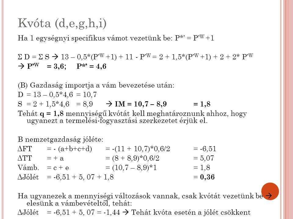 Kvóta (d,e,g,h,i) Ha 1 egységnyi specifikus vámot vezetünk be: P*' = P' W +1 Σ D = Σ S  13 – 0,5*(P' W +1) + 11 - P' W = 2 + 1,5*(P' W +1) + 2 + 2* P