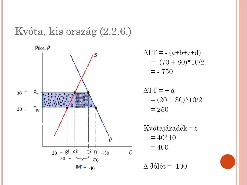 Kvóta, kis ország (2.2.6.) ΔFT = - (a+b+c+d) = -(70 + 80)*10/2 = - 750 ΔTT = + a = (20 + 30)*10/2 = 250 Kvótajáradék = c = 40*10 = 400 Δ Jólét = -100