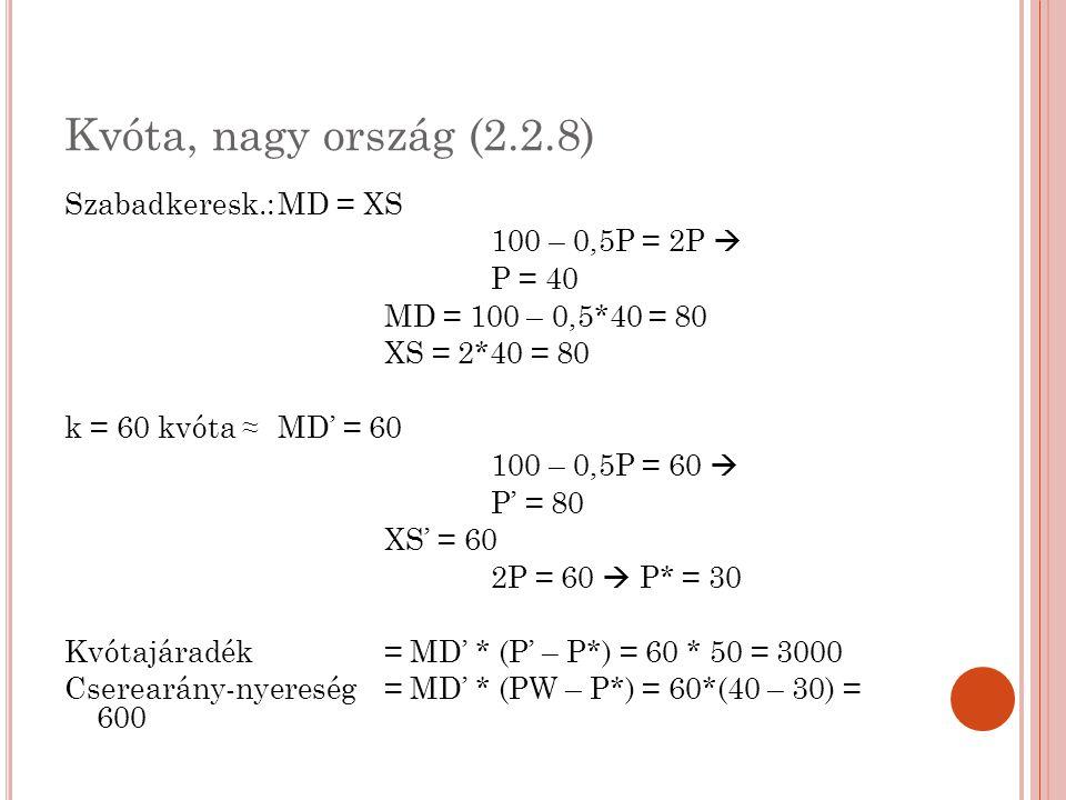 Kvóta, nagy ország (2.2.8) Szabadkeresk.:MD = XS 100 – 0,5P = 2P  P = 40 MD = 100 – 0,5*40 = 80 XS = 2*40 = 80 k = 60 kvóta ≈ MD' = 60 100 – 0,5P = 6