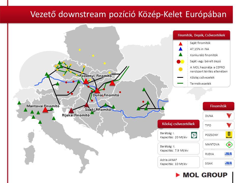 Vezető downstream pozíció Közép-Kelet Európában Barátság I. Kapacitás: 20 Mt/év Barátság II. Kapacitás: 7.9 Mt/év Adria JANAF Kapacitás: 10 Mt/év Kőol