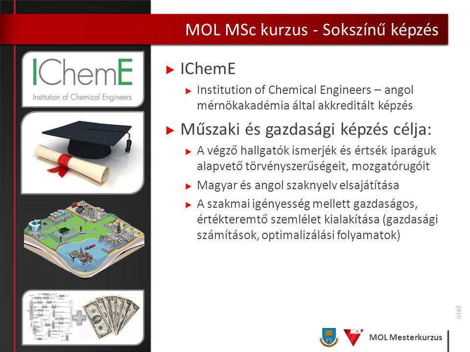 MOL Mesterkurzus  IChemE  Institution of Chemical Engineers – angol mérnökakadémia által akkreditált képzés  Műszaki és gazdasági képzés célja:  A