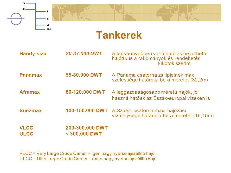 Tankerek Handy size 20-37.000 DWTA legkönnyebben variálható és bevethető hajótípus a rakományok és rendeltetési kikötők szerint. Panamax 55-80.000 DWT