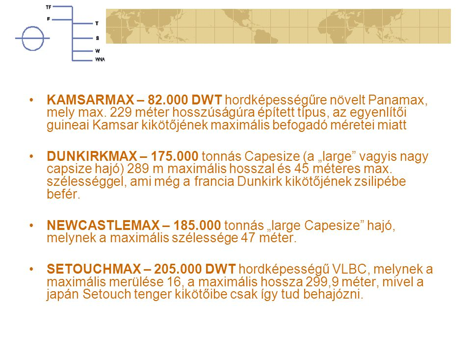 KAMSARMAX – 82.000 DWT hordképességűre növelt Panamax, mely max. 229 méter hosszúságúra épített típus, az egyenlítői guineai Kamsar kikötőjének maximá