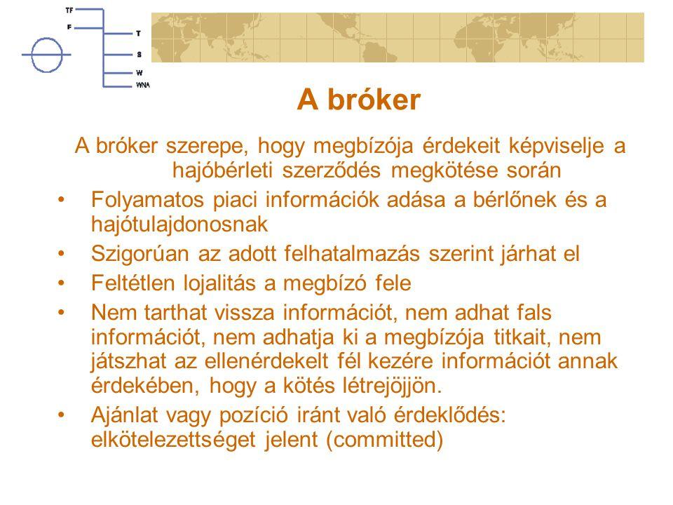 A bróker A bróker szerepe, hogy megbízója érdekeit képviselje a hajóbérleti szerződés megkötése során Folyamatos piaci információk adása a bérlőnek és a hajótulajdonosnak Szigorúan az adott felhatalmazás szerint járhat el Feltétlen lojalitás a megbízó fele Nem tarthat vissza információt, nem adhat fals információt, nem adhatja ki a megbízója titkait, nem játszhat az ellenérdekelt fél kezére információt annak érdekében, hogy a kötés létrejöjjön.