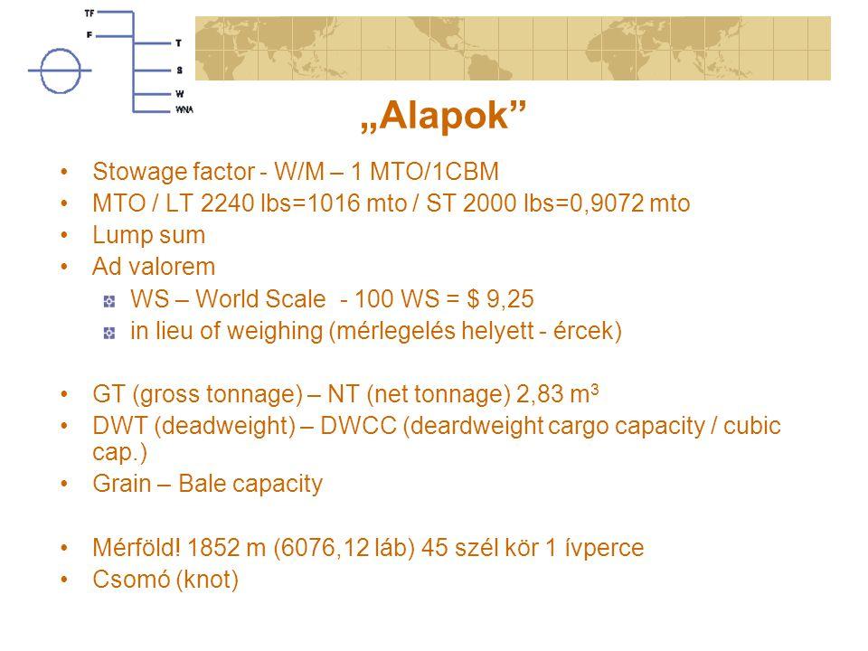 """""""Alapok Stowage factor - W/M – 1 MTO/1CBM MTO / LT 2240 lbs=1016 mto / ST 2000 lbs=0,9072 mto Lump sum Ad valorem WS – World Scale - 100 WS = $ 9,25 in lieu of weighing (mérlegelés helyett - ércek) GT (gross tonnage) – NT (net tonnage) 2,83 m 3 DWT (deadweight) – DWCC (deardweight cargo capacity / cubic cap.) Grain – Bale capacity Mérföld."""