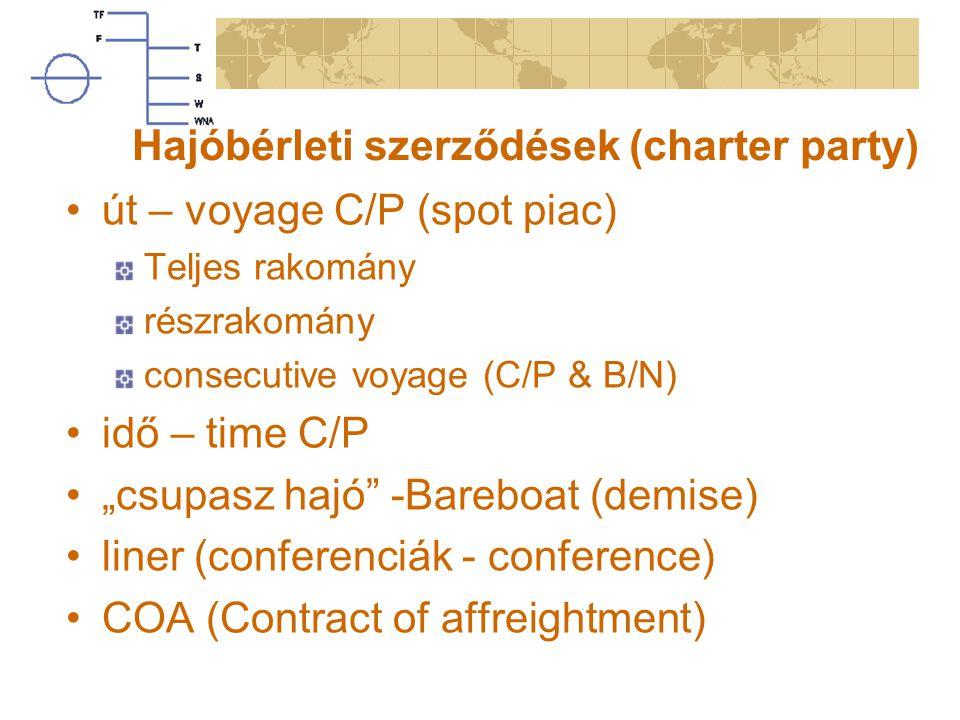 """Hajóbérleti szerződések (charter party) út – voyage C/P (spot piac) Teljes rakomány részrakomány consecutive voyage (C/P & B/N) idő – time C/P """"csupasz hajó -Bareboat (demise) liner (conferenciák - conference) COA (Contract of affreightment)"""