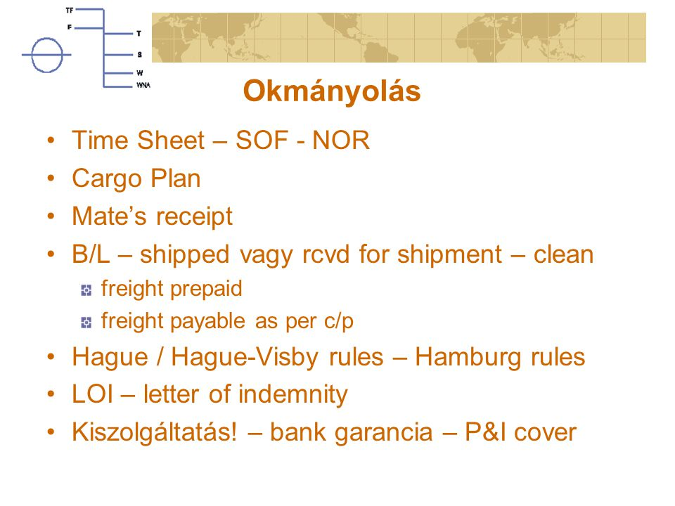 Okmányolás Time Sheet – SOF - NOR Cargo Plan Mate's receipt B/L – shipped vagy rcvd for shipment – clean freight prepaid freight payable as per c/p Ha