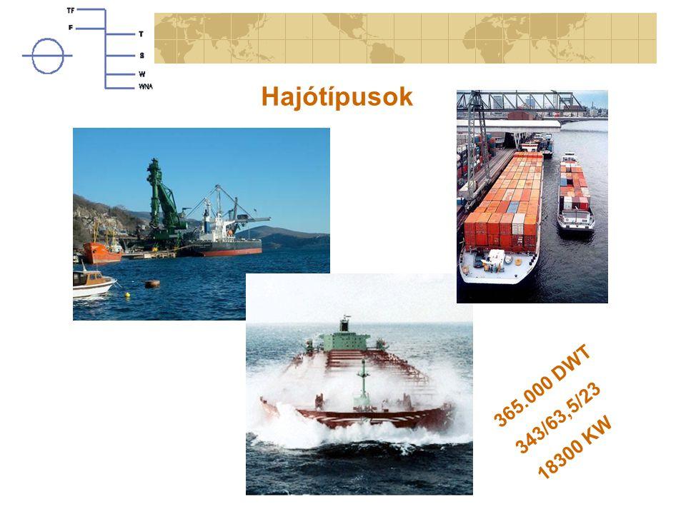 Hajótípusok 365.000 DWT 343/63,5/23 18300 KW