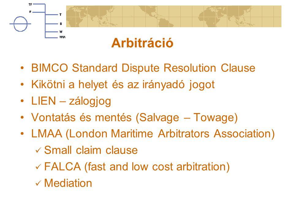 Arbitráció BIMCO Standard Dispute Resolution Clause Kikötni a helyet és az irányadó jogot LIEN – zálogjog Vontatás és mentés (Salvage – Towage) LMAA (London Maritime Arbitrators Association) Small claim clause FALCA (fast and low cost arbitration) Mediation