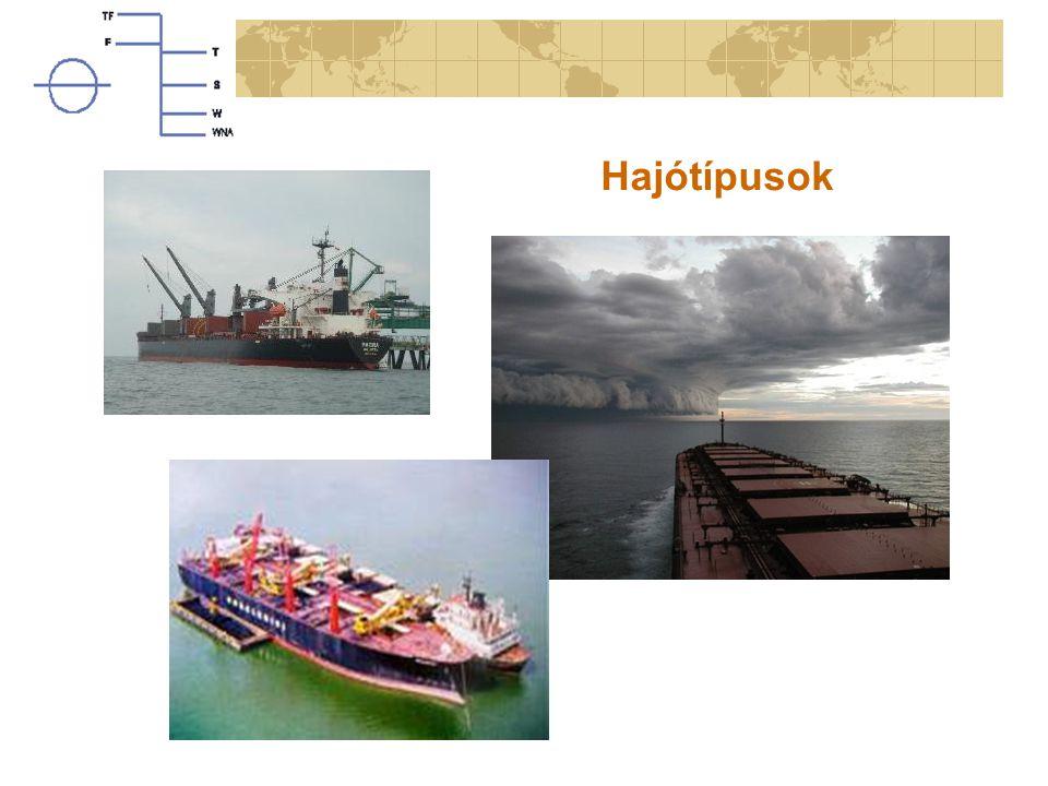 Szerződő felek - szerződések hajótulajdonos ( owner T/C, Disponent ) bérlő ( charterer, shipper, receiver) mindkettőt segíti: közvetítő - broker Owner's Chrs's Competitive Sale & purchase ügynök (képviselő) - agent Kikötő – port Liner Forwarding hajóbérleti szerződés -Charter Party (C/P) összetett jogkörnyezet hajótérkönyvelés- Booking Note (B/N)