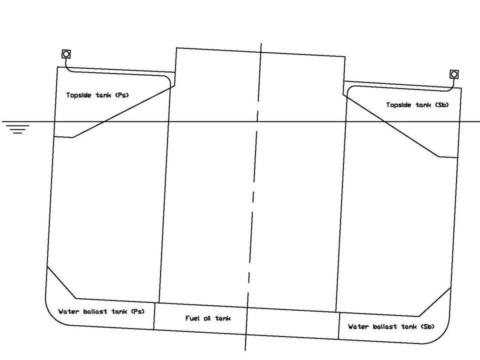 Okmányolás Time Sheet – SOF - NOR Cargo Plan Mate's receipt B/L – shipped vagy rcvd for shipment – clean freight prepaid freight payable as per c/p Hague / Hague-Visby rules – Hamburg rules LOI – letter of indemnity Kiszolgáltatás.