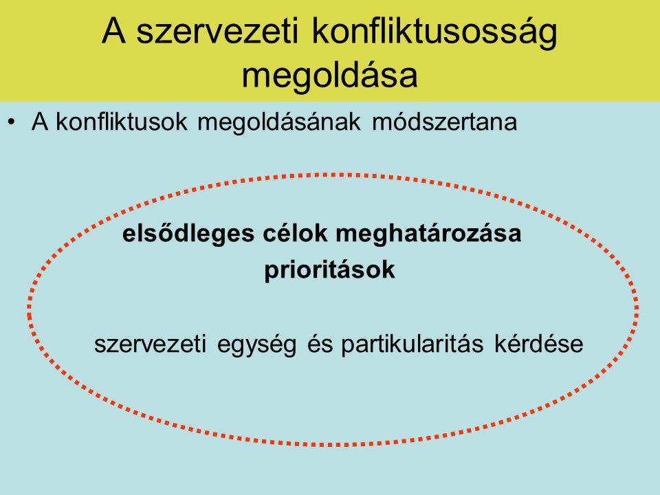A szervezeti konfliktusosság megoldása A konfliktusok megoldásának módszertana elsődleges célok meghatározása prioritások szervezeti egység és partikularitás kérdése