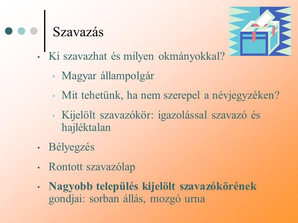 Szavazás Ki szavazhat és milyen okmányokkal? Magyar állampolgár Mit tehetünk, ha nem szerepel a névjegyzéken? Kijelölt szavazókör: igazolással szavazó