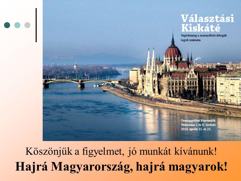 Köszönjük a figyelmet, jó munkát kívánunk! Hajrá Magyarország, hajrá magyarok!