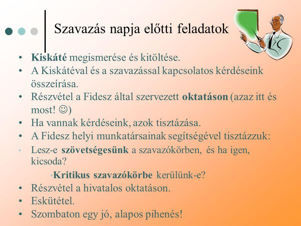 Szavazás napja előtti feladatok Kiskáté megismerése és kitöltése. A Kiskátéval és a szavazással kapcsolatos kérdéseink összeírása. Részvétel a Fidesz
