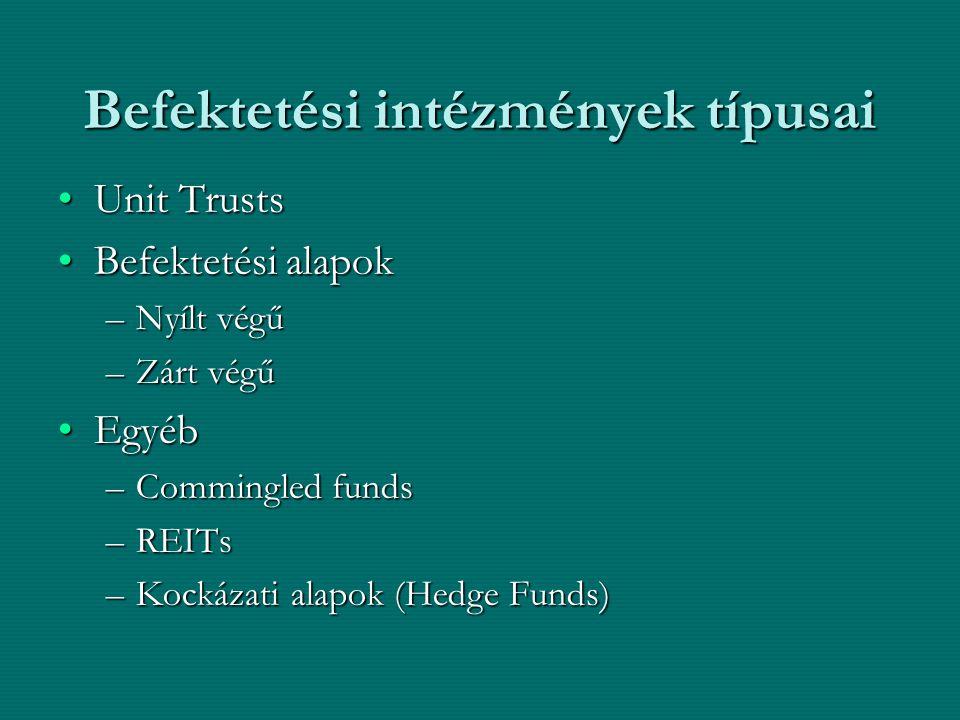 Befektetési intézmények típusai Unit TrustsUnit Trusts Befektetési alapokBefektetési alapok –Nyílt végű –Zárt végű EgyébEgyéb –Commingled funds –REITs