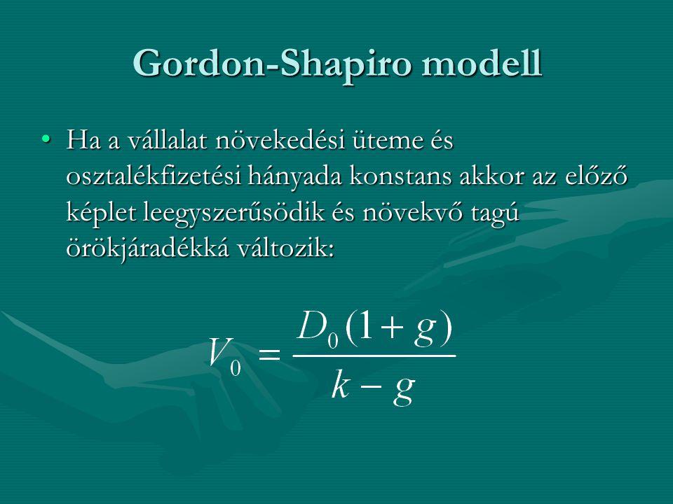 Gordon-Shapiro modell Ha a vállalat növekedési üteme és osztalékfizetési hányada konstans akkor az előző képlet leegyszerűsödik és növekvő tagú örökjá