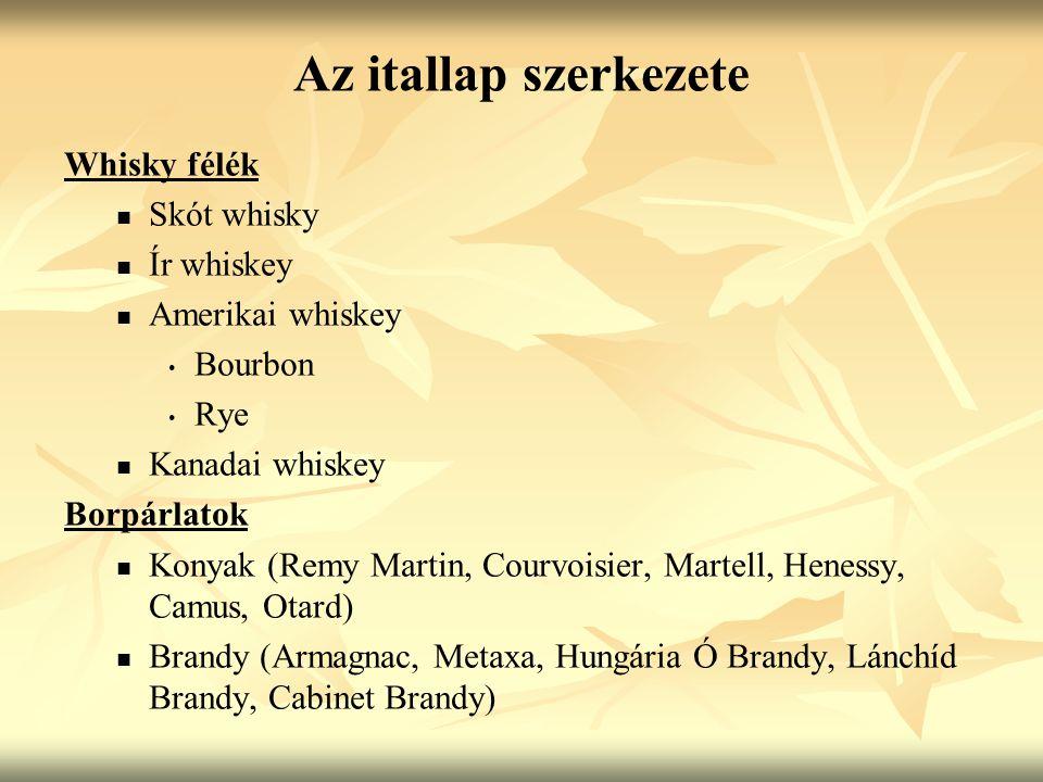 Az itallap szerkezete Whisky félék Skót whisky Ír whiskey Amerikai whiskey Bourbon Rye Kanadai whiskey Borpárlatok Konyak (Remy Martin, Courvoisier, Martell, Henessy, Camus, Otard) Brandy (Armagnac, Metaxa, Hungária Ó Brandy, Lánchíd Brandy, Cabinet Brandy)