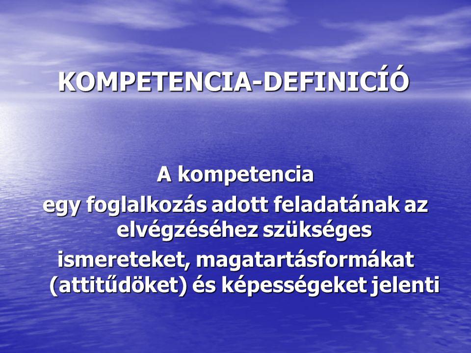 KOMPETENCIA-DEFINICÍÓ A kompetencia egy foglalkozás adott feladatának az elvégzéséhez szükséges ismereteket, magatartásformákat (attitűdöket) és képes