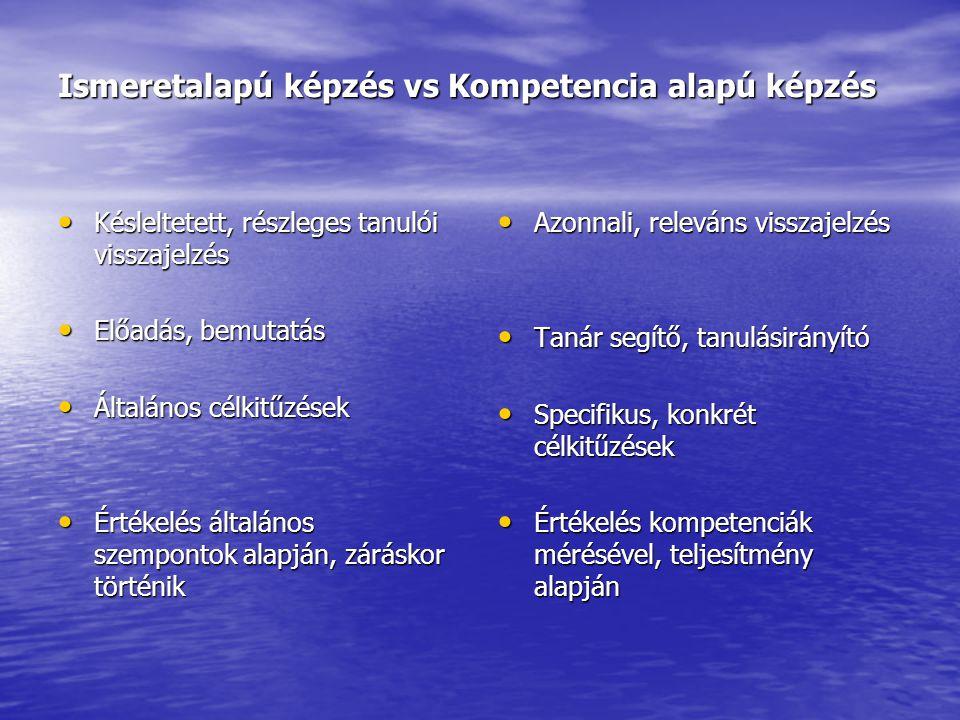 Ismeretalapú képzés vs Kompetencia alapú képzés Késleltetett, részleges tanulói visszajelzés Késleltetett, részleges tanulói visszajelzés Előadás, bem