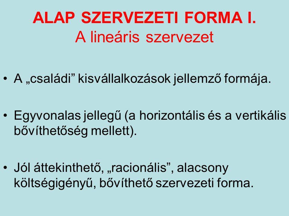"""ALAP SZERVEZETI FORMA I. A lineáris szervezet A """"családi"""" kisvállalkozások jellemző formája. Egyvonalas jellegű (a horizontális és a vertikális bővíth"""