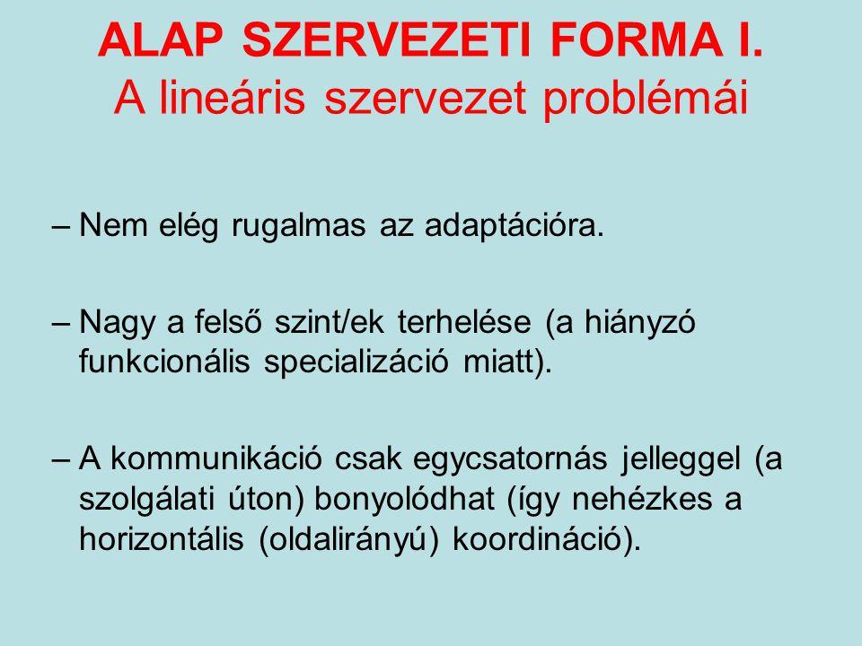 ALAP SZERVEZETI FORMA I. A lineáris szervezet problémái –Nem elég rugalmas az adaptációra. –Nagy a felső szint/ek terhelése (a hiányzó funkcionális sp
