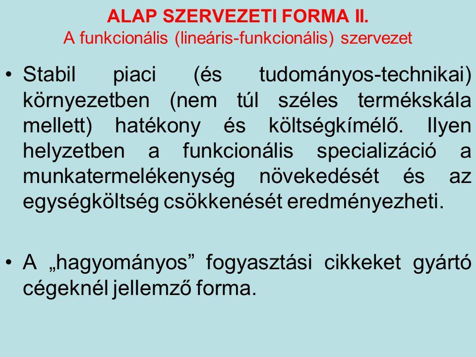 ALAP SZERVEZETI FORMA II. A funkcionális (lineáris-funkcionális) szervezet Stabil piaci (és tudományos-technikai) környezetben (nem túl széles terméks