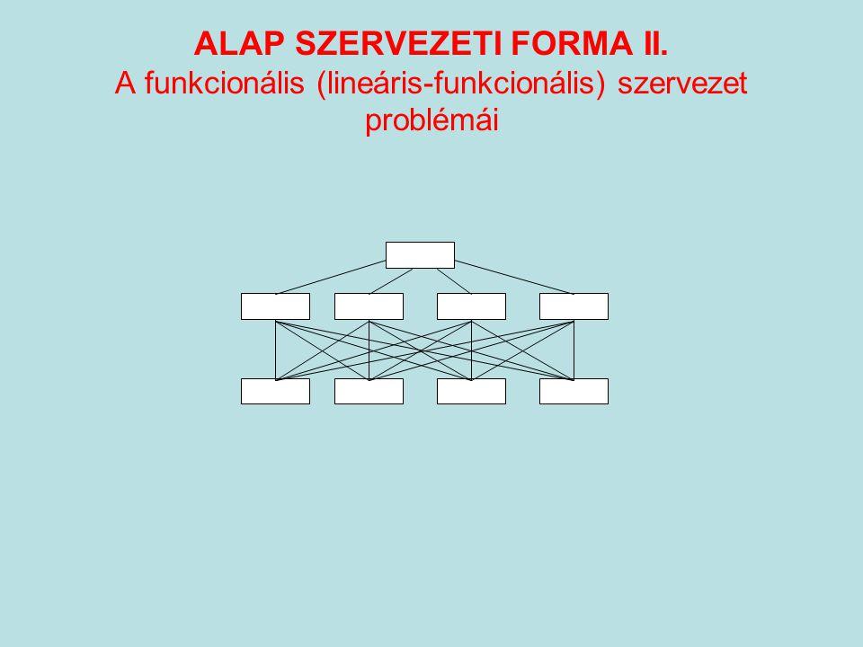 ALAP SZERVEZETI FORMA II. A funkcionális (lineáris-funkcionális) szervezet problémái