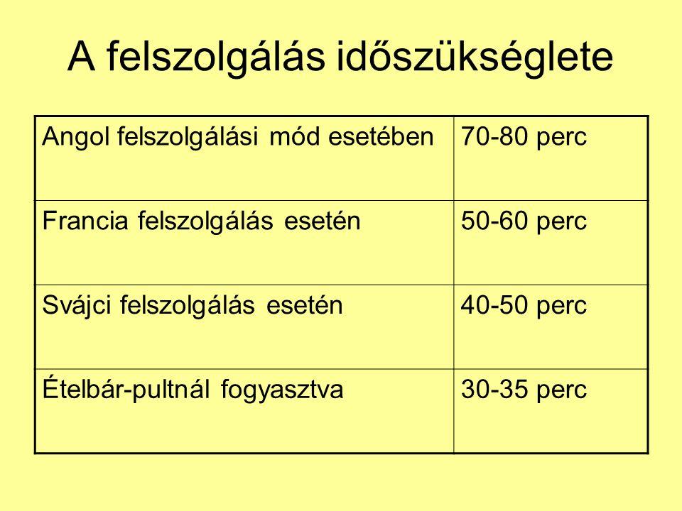 A felszolgálás időszükséglete Angol felszolgálási mód esetében70-80 perc Francia felszolgálás esetén50-60 perc Svájci felszolgálás esetén40-50 perc Ét