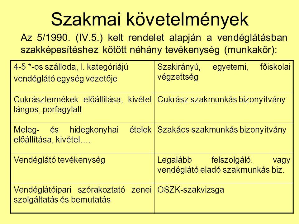 Szakmai követelmények Az 5/1990. (IV.5.) kelt rendelet alapján a vendéglátásban szakképesítéshez kötött néhány tevékenység (munkakör): 4-5 *-os szállo