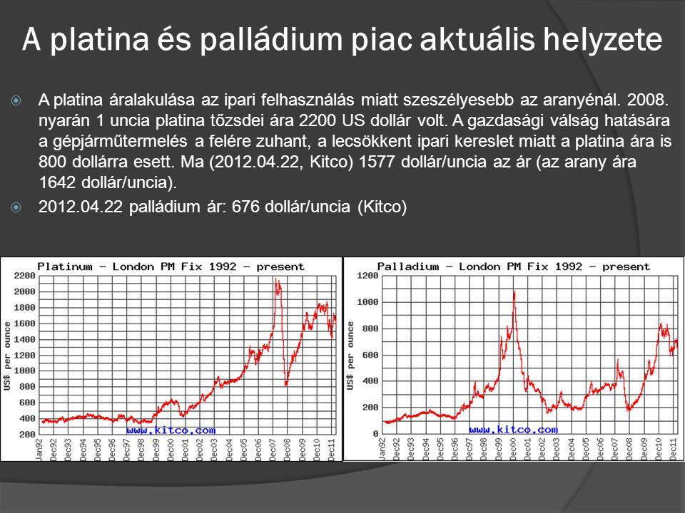 A platina és palládium piac aktuális helyzete  A platina áralakulása az ipari felhasználás miatt szeszélyesebb az aranyénál. 2008. nyarán 1 uncia pla