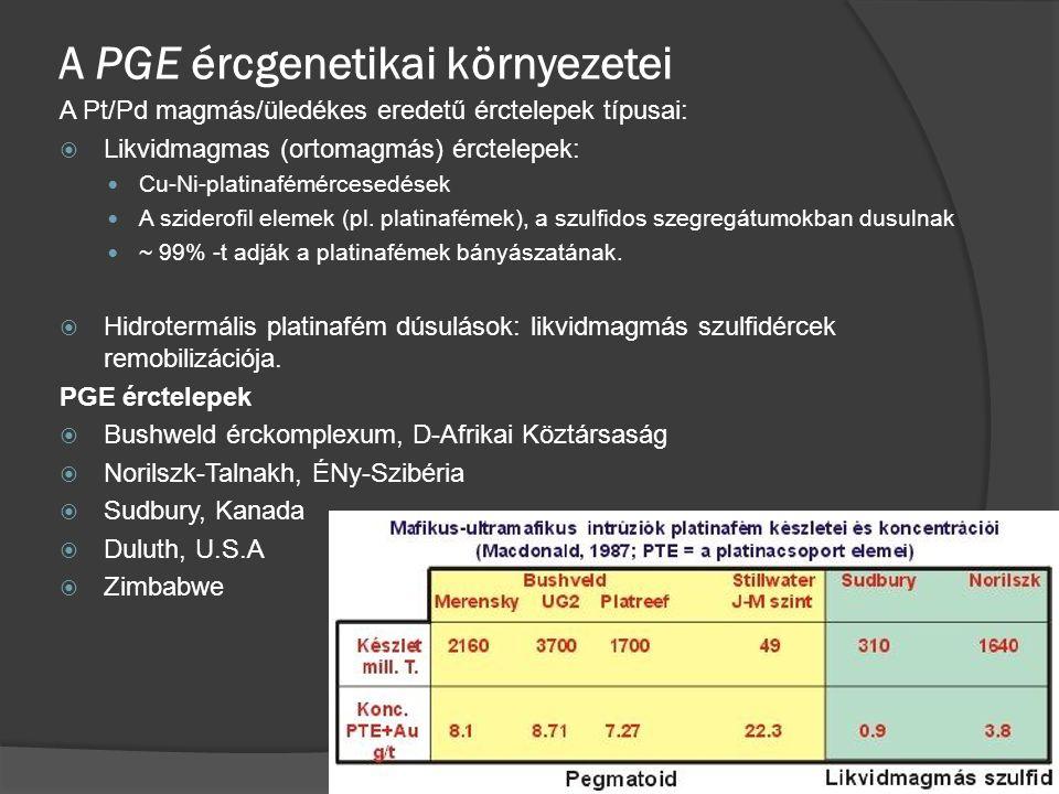 A PGE ércgenetikai környezetei A Pt/Pd magmás/üledékes eredetű érctelepek típusai:  Likvidmagmas (ortomagmás) érctelepek: Cu-Ni-platinafémércesedések