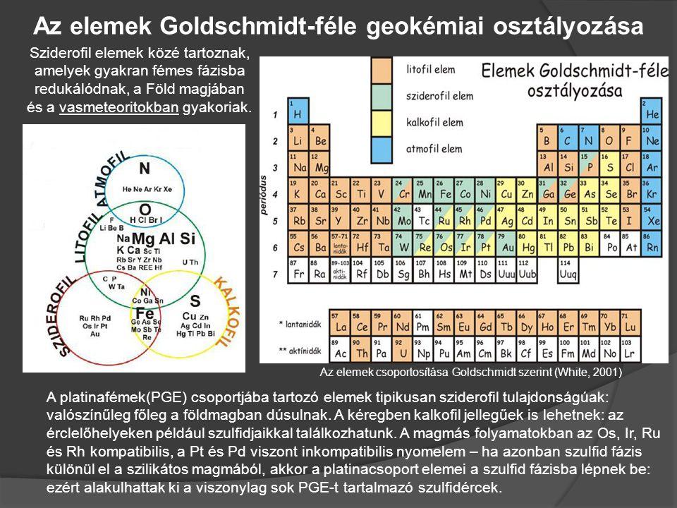 Az elemek Goldschmidt-féle geokémiai osztályozása Sziderofil elemek közé tartoznak, amelyek gyakran fémes fázisba redukálódnak, a Föld magjában és a v