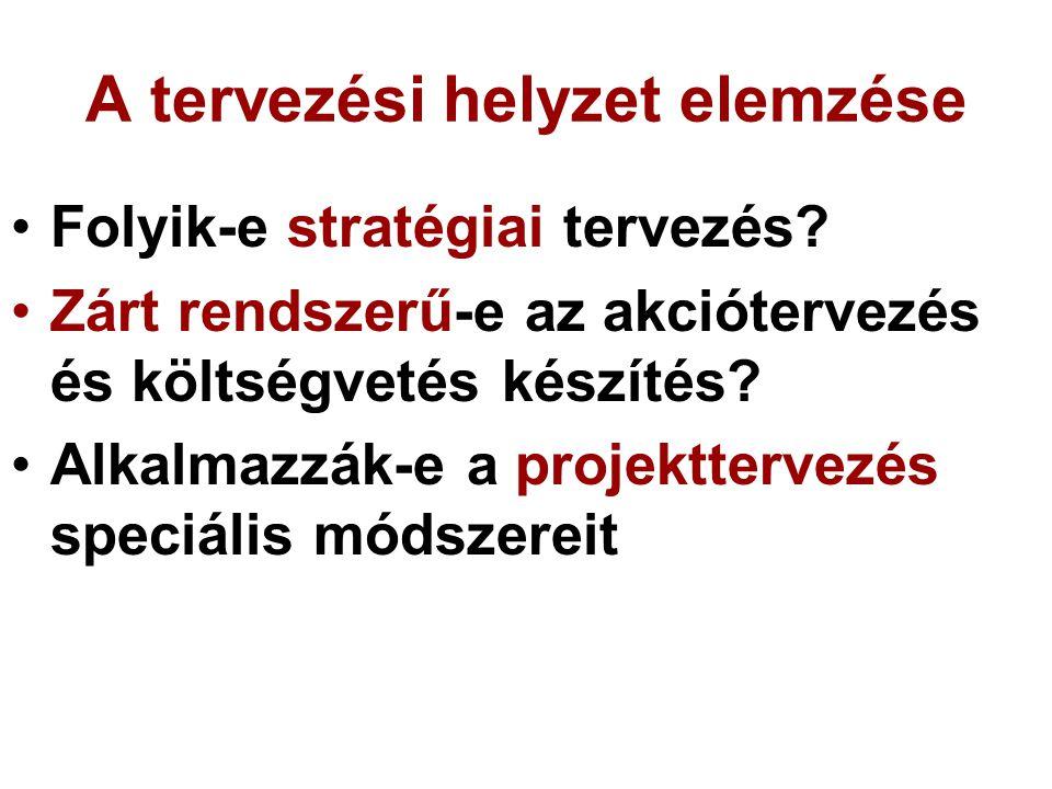 A tervezési helyzet elemzése Folyik-e stratégiai tervezés.
