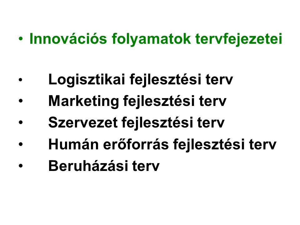 Innovációs folyamatok tervfejezetei Logisztikai fejlesztési terv Marketing fejlesztési terv Szervezet fejlesztési terv Humán erőforrás fejlesztési terv Beruházási terv