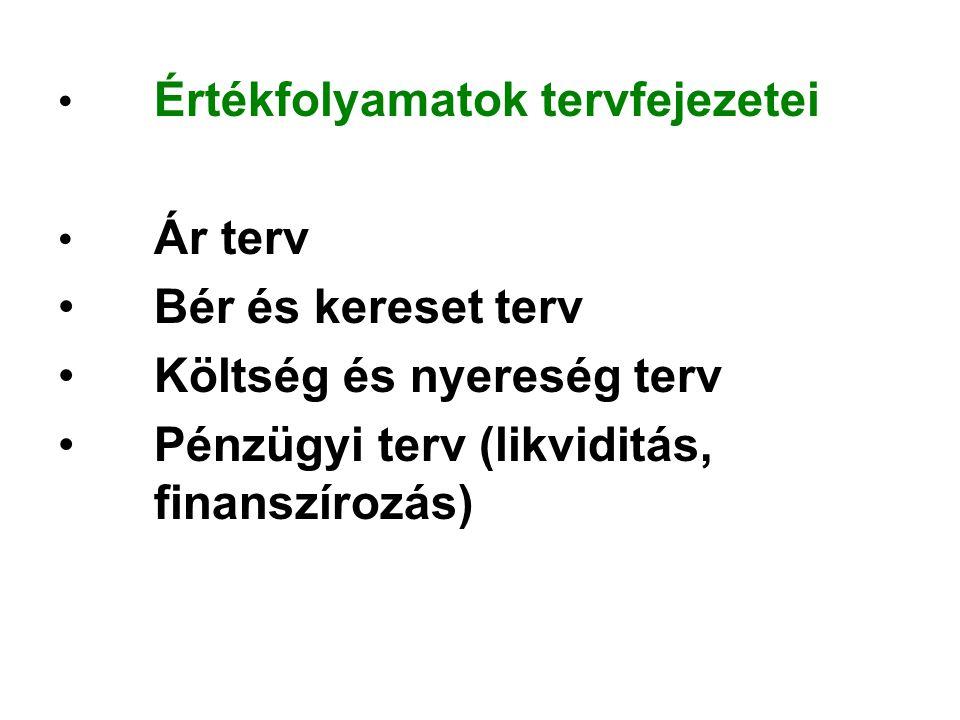 Értékfolyamatok tervfejezetei Ár terv Bér és kereset terv Költség és nyereség terv Pénzügyi terv (likviditás, finanszírozás)